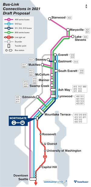 Bus-Link Connections in 2021 Draft Proposal Map