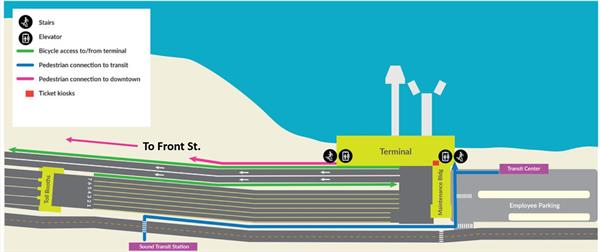 Diagram of new Mukilteo Ferry Terminal opening Dec. 29 at 5 p.m.