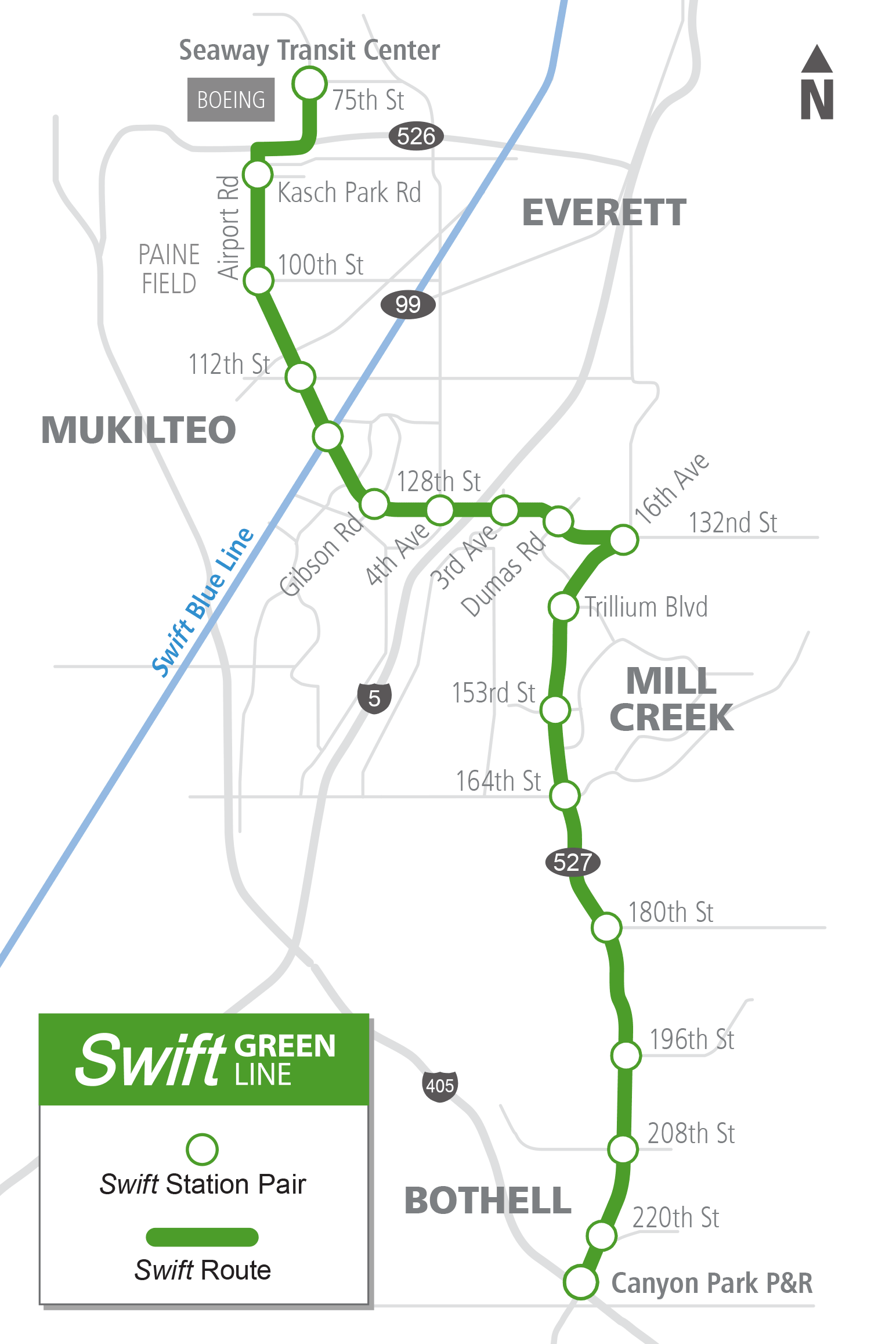 SwiftGreen_SystemMap