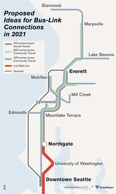 Map showing which Snohomish County bus routes would connect with Link light rail at Northgate in 2021.