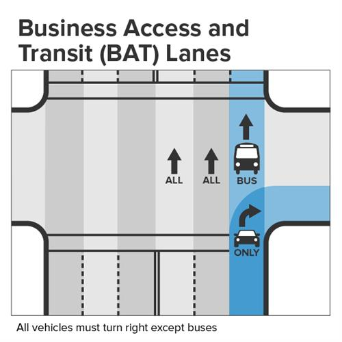 Swift Blue Line Extension - Business Access and Transit (BAT) Lanes
