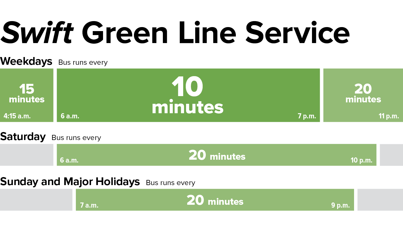 Swift Green Line Service