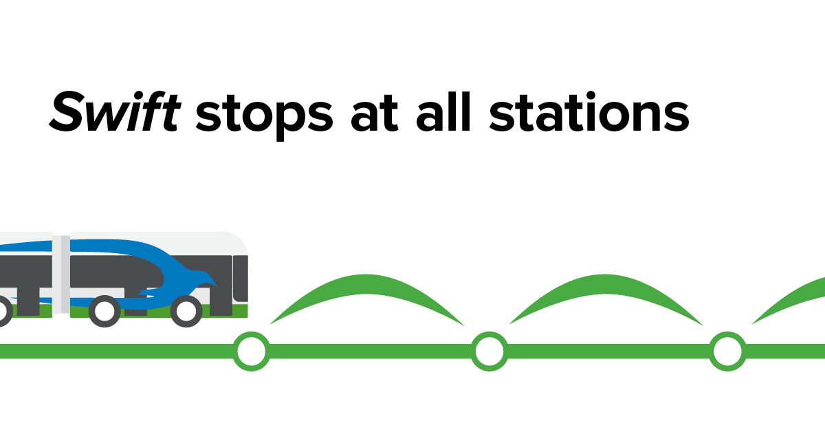 Swift stops at all stations.
